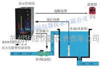 消防水池液位報警系統 HL-310/yeweibjxt