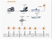 無線糧情測控系統 LQCK系列