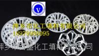 泰勒花环CPVC 25~145mm
