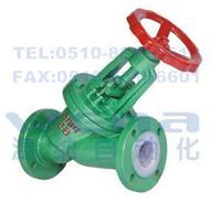 J45J-10-DN200,J45J-10-DN250,J45J-10-DN300,直流式襯氟截止閥,溫納直流式襯氟截止閥,截止閥生產廠家 J45J-10-DN200,J45J-10-DN250,J45J-10-DN300