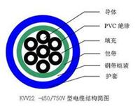 供应;JYJVR计算机电缆 供应;JYJVR计算机电缆
