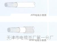 双色电缆BVR16平方 双色电缆BVR16平方