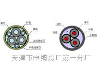 控制电缆KVVP2-22-10×2.5 控制电缆KVVP2-22-10×2.5