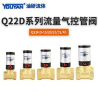 氣控管閥 Q22HD-15, Q22HD-20, Q22HD-25, Q22HD-32, Q22HD-35,