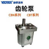 液壓齒輪泵 CBN-E304-B..(4孔法蘭安裝), CBN-E304-A..(2孔法蘭安裝)