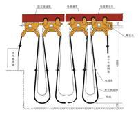 电缆滑车 HC