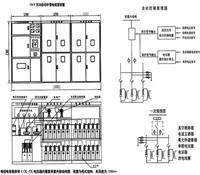柜式补偿装置 10(6)kV300-7200kvar