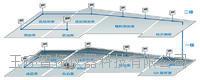 冷庫溫濕度監控系統 T500-ETH