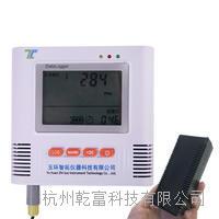 CO2記錄儀
