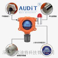 固定式二氧化碳气体检测报警仪