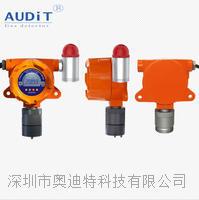 固定式高精度二氧化碳红外检测仪