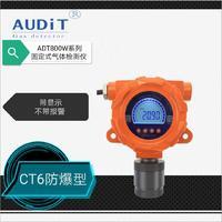 固定式有機物揮發性氣體TVOC光離子檢測儀 ADT800W-TVOC-PID