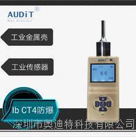 便攜式有機物揮發性苯乙烯氣體檢測儀 ADT700J-C8H8-PID