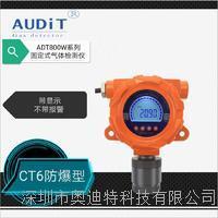 在線式非甲烷總烴光離子檢測儀 ADT800W-NMHC-PID