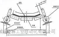 麻城跑偏开关 RO52D-LF(跑偏检查元件)