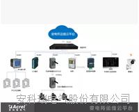AcrelCloud-1000 變電所電力運維雲平台