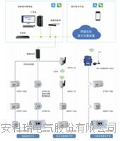 AcrelCloud-3100高校宿舍電控管理係統