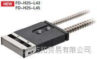 神視變頻器MK300操作面板應用領域