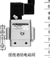 V114-5LOZB-M5正宗SMC缓慢启动电磁阀;使用步骤