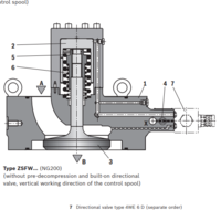 德國REXROTH充液閥板設計的保養方法