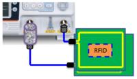 RFID Tag测试 RFID Tag测试-Insertion Loss测试法