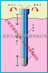 土壤溶液取样器