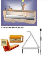 SG-6600B地下管道防腐層破損點檢測儀