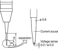 HIOKI 9455針型測試線