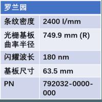 罗兰圆永利402com官方网站