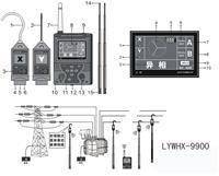 高低压无线核相器 LYWHX-9900